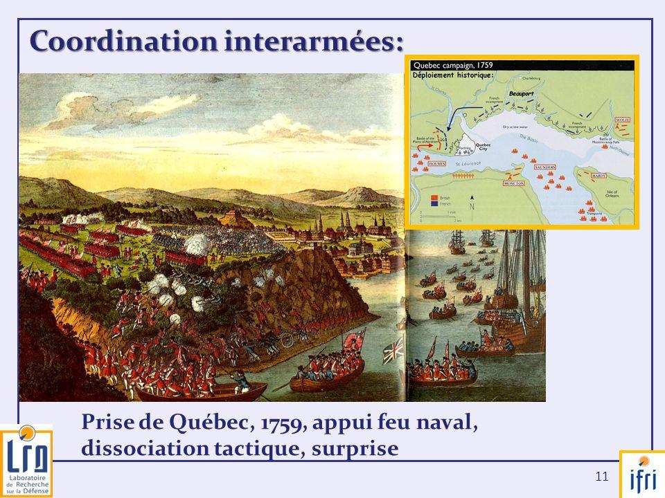 11 Coordination interarmées: Prise de Québec, 1759, appui feu naval, dissociation tactique, surprise