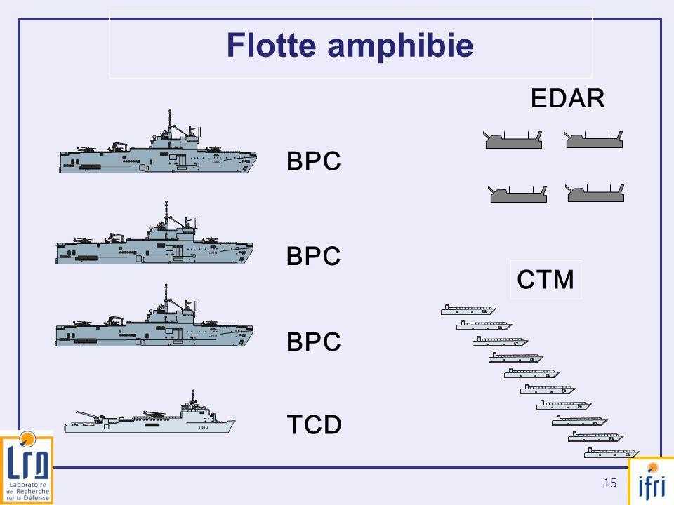 15 BPC TCD EDAR CTM Flotte amphibie BPC
