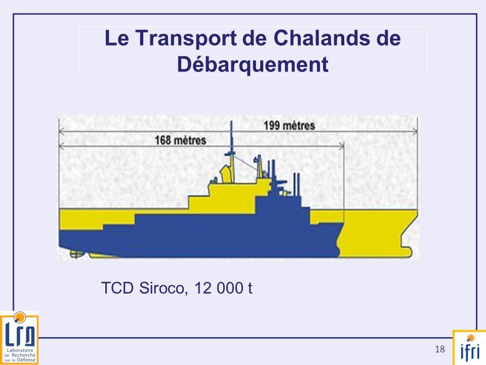 18 Le Transport de Chalands de Débarquement TCD Siroco, 12 000 t