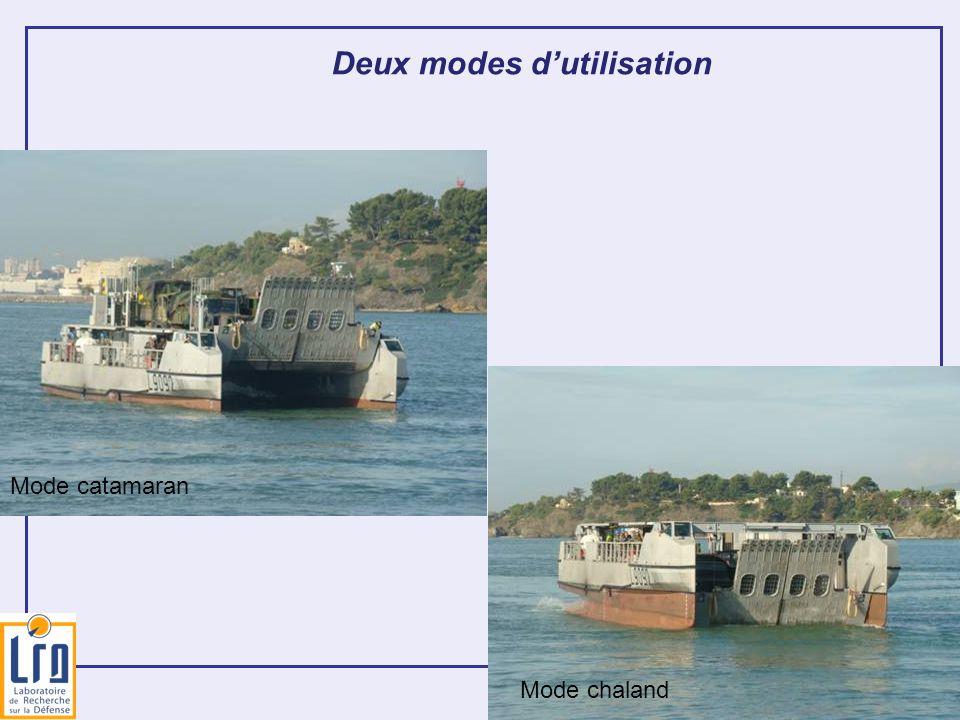 21 Deux modes dutilisation Mode catamaran Mode chaland