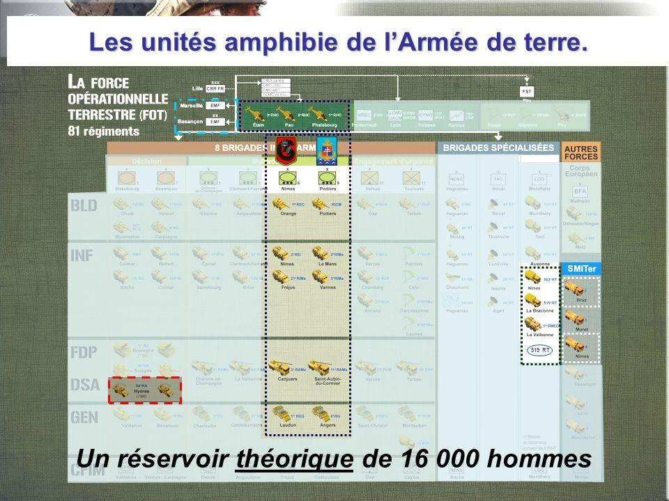 25 Les unités amphibie de lArmée de terre. Un réservoir théorique de 16 000 hommes 519 RT