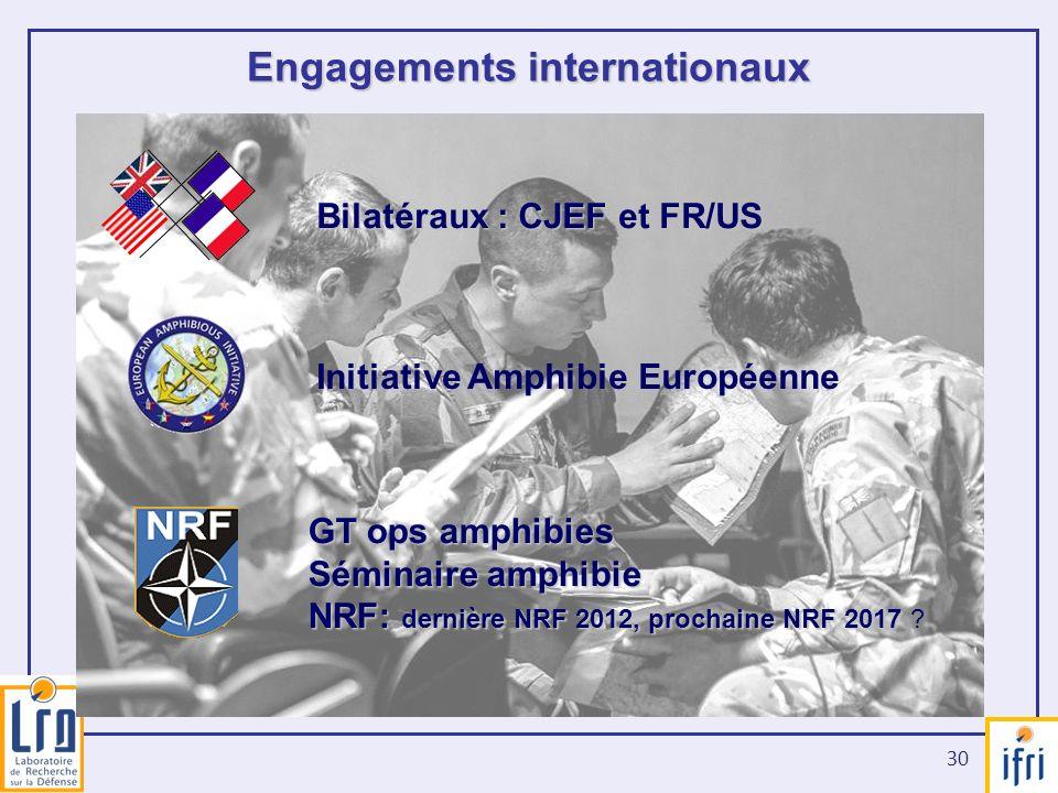 30 Bilatéraux : CJEF et FR/US Initiative Amphibie Européenne GT ops amphibies Séminaire amphibie NRF: dernière NRF 2012, prochaine NRF 2017 NRF: derni