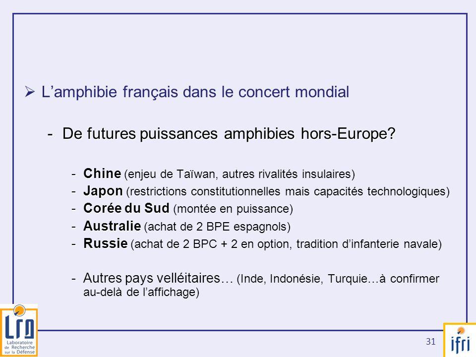 31 Lamphibie français dans le concert mondial -De futures puissances amphibies hors-Europe? -Chine -Chine (enjeu de Taïwan, autres rivalités insulaire