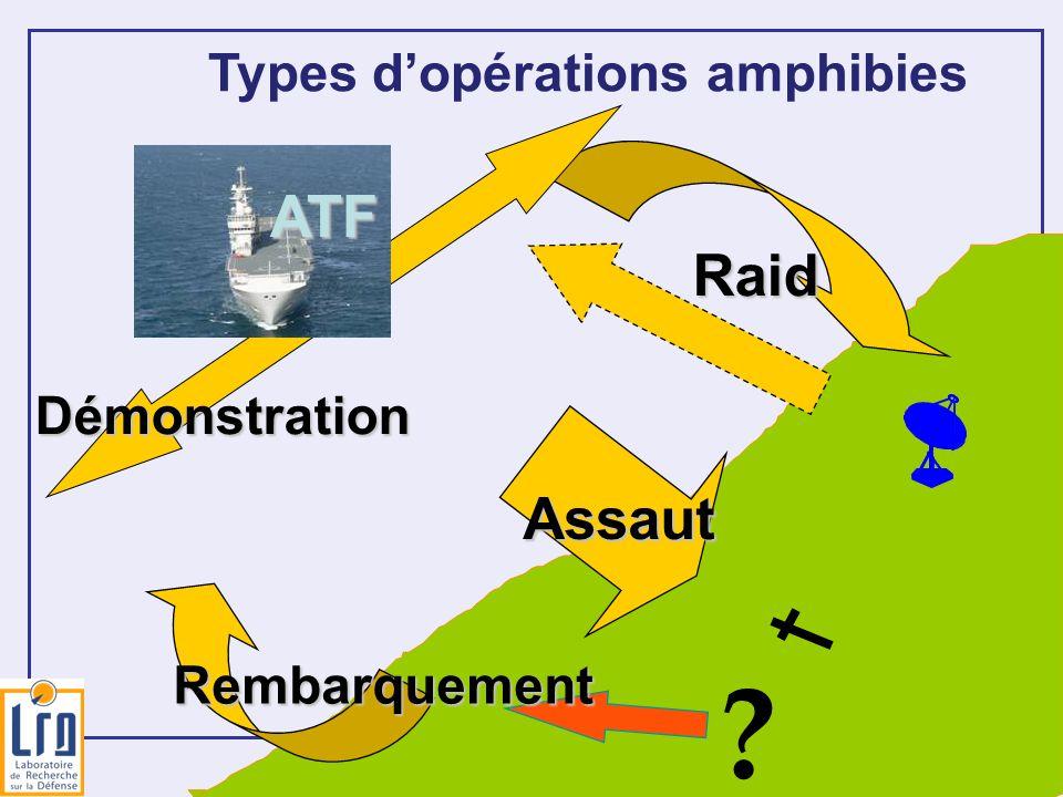 33 Types dopérations amphibies Raid ? Démonstration Assaut Rembarquement ATF