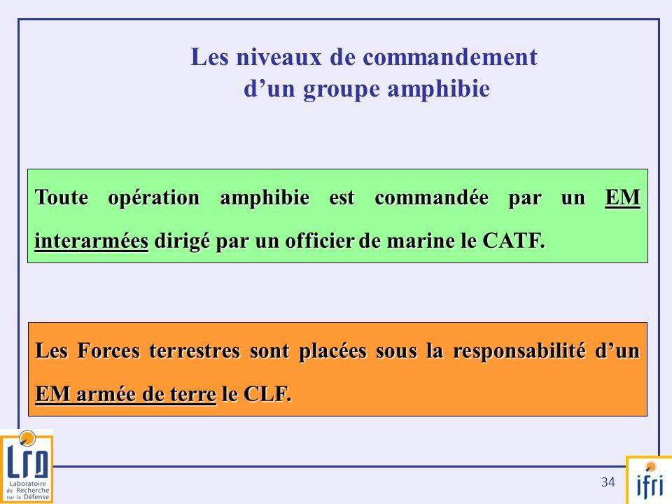 34 Les niveaux de commandement dun groupe amphibie Toute opération amphibie est commandée par un EM interarmées dirigé par un officier de marine le CA