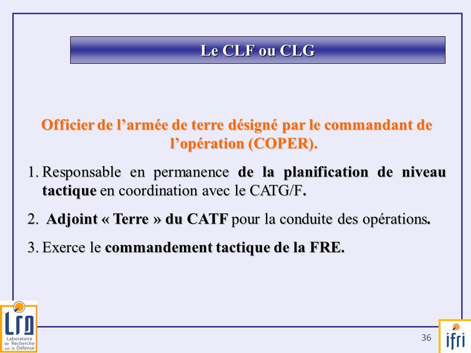 36 Officier de larmée de terre désigné par le commandant de lopération (COPER). 1.Responsable en permanence de la planification de niveau tactique en