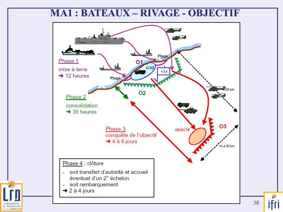 38 MA1 : BATEAUX – RIVAGE - OBJECTIF