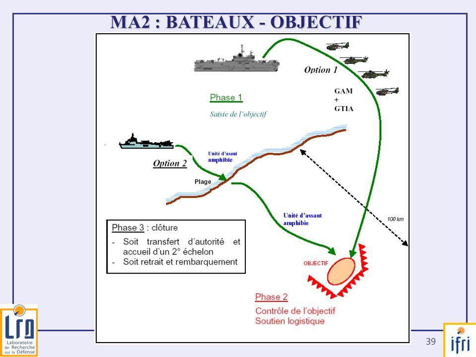 39 MA2 : BATEAUX - OBJECTIF