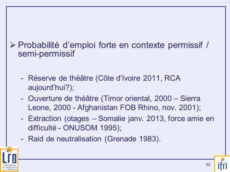 46 Probabilité demploi forte en contexte permissif / semi-permissif -Réserve de théâtre (Côte dIvoire 2011, RCA aujourdhui?); -Ouverture de théâtre (T