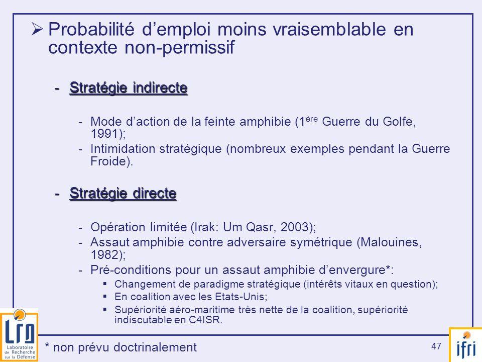 47 Probabilité demploi moins vraisemblable en contexte non-permissif -Stratégie indirecte -Mode daction de la feinte amphibie (1 ère Guerre du Golfe,