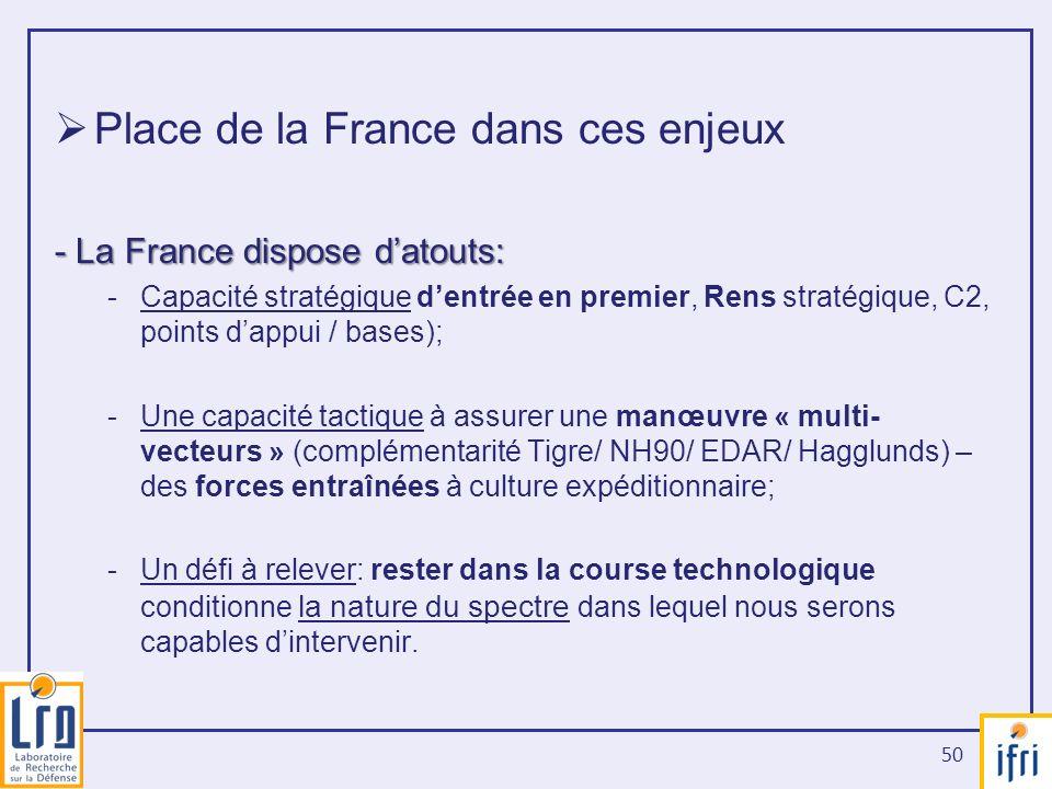50 Place de la France dans ces enjeux - La France dispose datouts: -Capacité stratégique dentrée en premier, Rens stratégique, C2, points dappui / bas