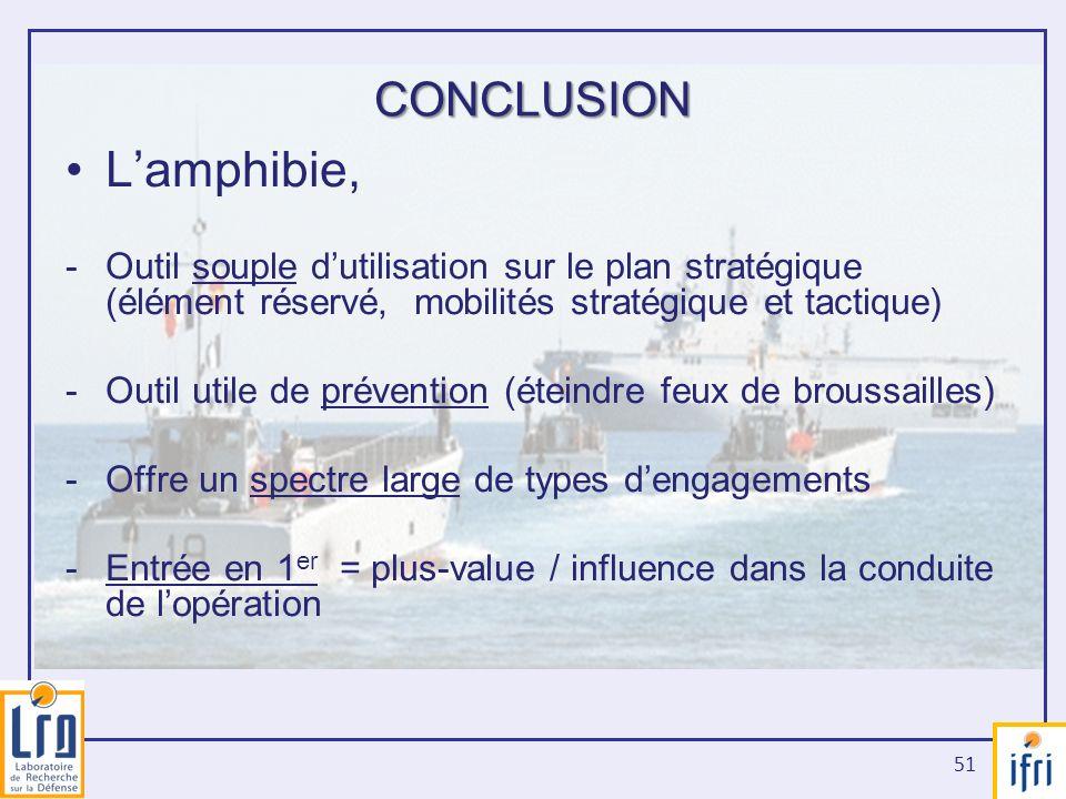 51 CONCLUSION Lamphibie, -Outil souple dutilisation sur le plan stratégique (élément réservé, mobilités stratégique et tactique) -Outil utile de préve