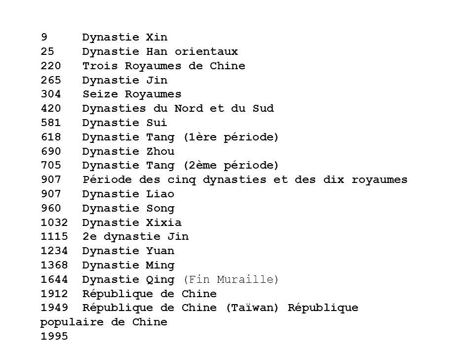 9 Dynastie Xin 25 Dynastie Han orientaux 220 Trois Royaumes de Chine 265 Dynastie Jin 304 Seize Royaumes 420 Dynasties du Nord et du Sud 581 Dynastie