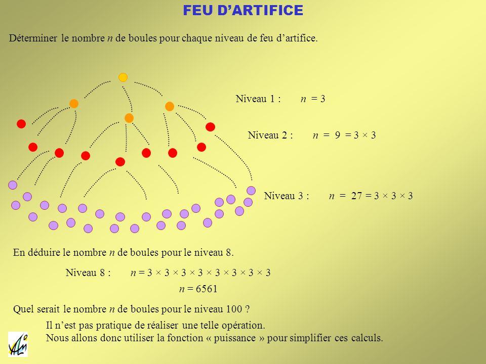 Déterminer le nombre n de boules pour chaque niveau de feu dartifice. Niveau 1 : n = 3 Niveau 2 : n = 9 Niveau 3 : n = 27 En déduire le nombre n de bo