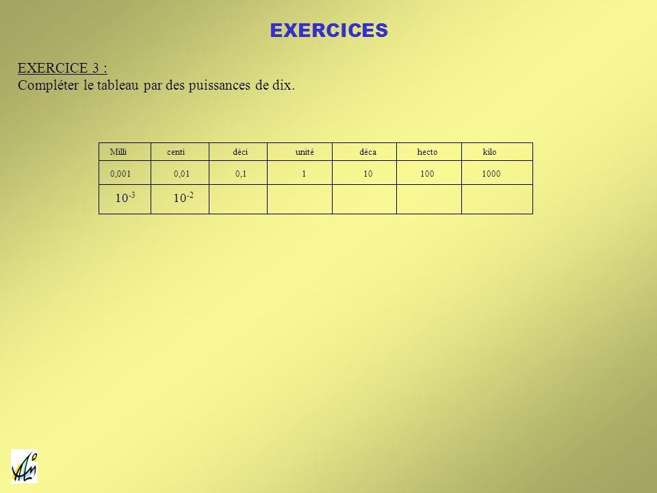 Milli centi déci unité déca hecto kilo 0,001 0,01 0,1 1 10 100 1000 10 -3 10 -2 EXERCICE 3 : Compléter le tableau par des puissances de dix. EXERCICES