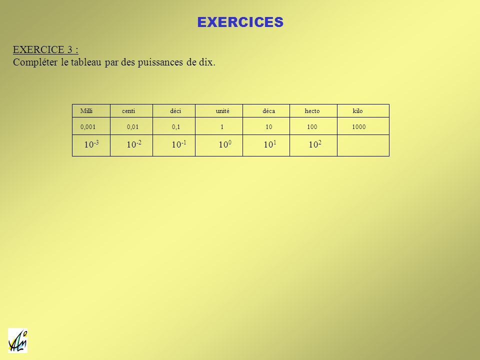 Milli centi déci unité déca hecto kilo 0,001 0,01 0,1 1 10 100 1000 10 -3 10 -2 10 -1 10 0 10 1 10 2 EXERCICE 3 : Compléter le tableau par des puissan