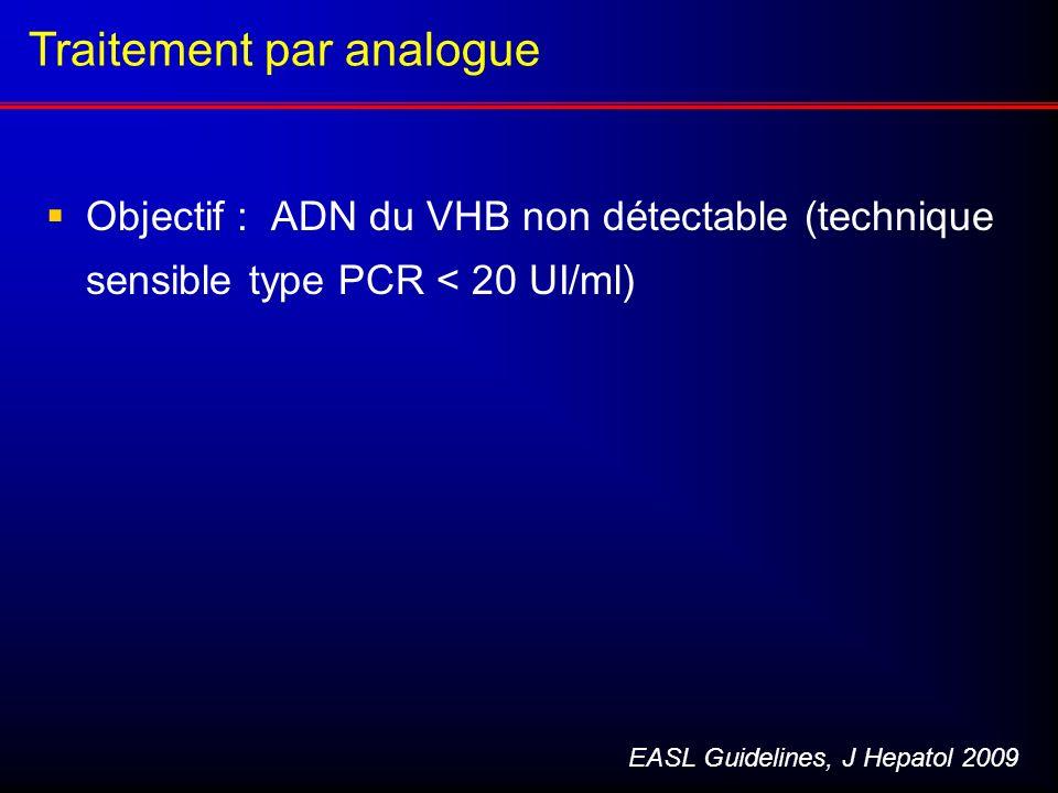 Objectif : ADN du VHB non détectable (technique sensible type PCR < 20 UI/ml) Traitement par analogue EASL Guidelines, J Hepatol 2009