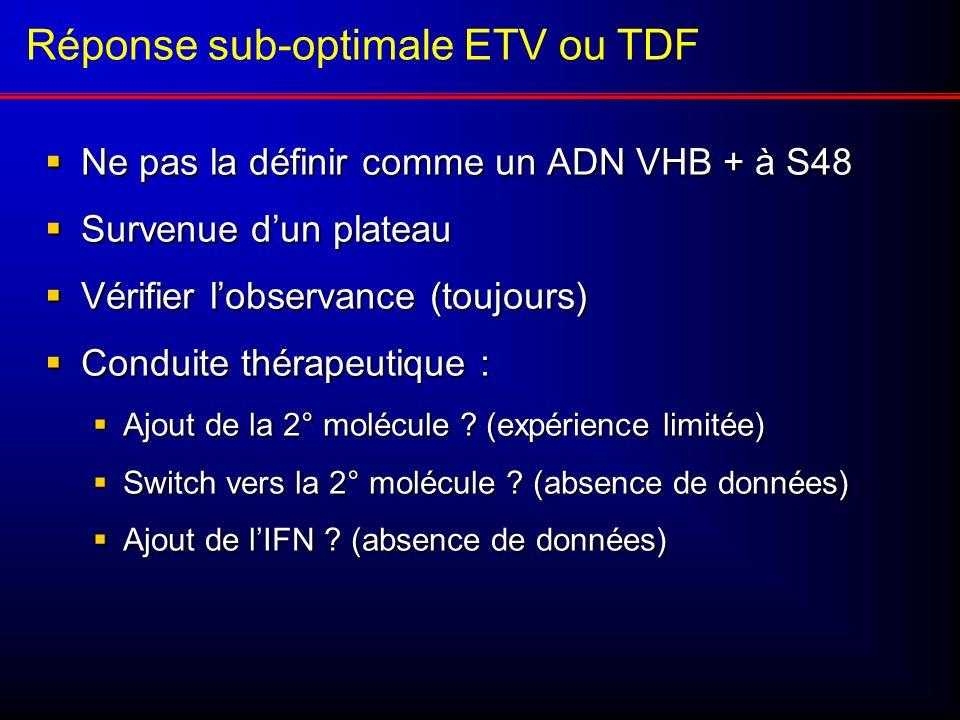 Ne pas la définir comme un ADN VHB + à S48 Ne pas la définir comme un ADN VHB + à S48 Survenue dun plateau Survenue dun plateau Vérifier lobservance (
