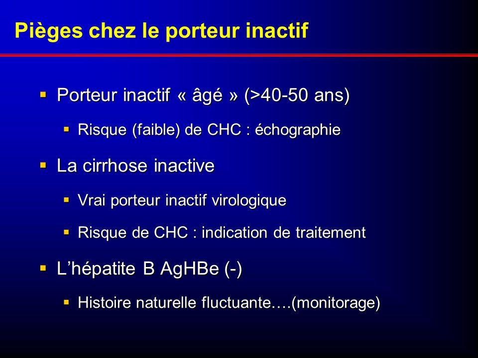 Porteur inactif « âgé » (>40-50 ans) Porteur inactif « âgé » (>40-50 ans) Risque (faible) de CHC : échographie Risque (faible) de CHC : échographie La