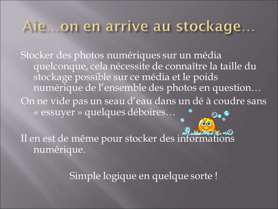 Stocker des photos numériques sur un média quelconque, cela nécessite de connaître la taille du stockage possible sur ce média et le poids numérique d