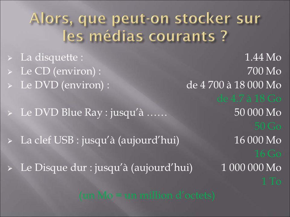 La disquette : 1.44 Mo Le CD (environ) :700 Mo Le DVD (environ) :de 4 700 à 18 000 Mo de 4.7 à 18 Go Le DVD Blue Ray : jusquà ……50 000 Mo 50 Go La cle