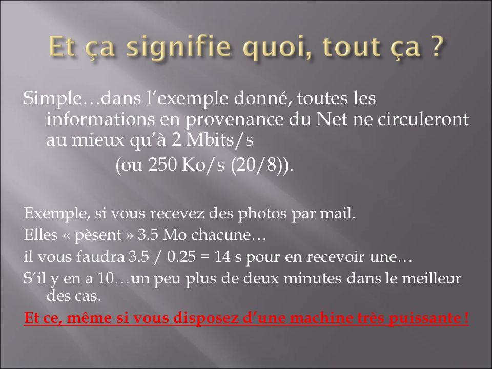 Simple…dans lexemple donné, toutes les informations en provenance du Net ne circuleront au mieux quà 2 Mbits/s (ou 250 Ko/s (20/8)). Exemple, si vous