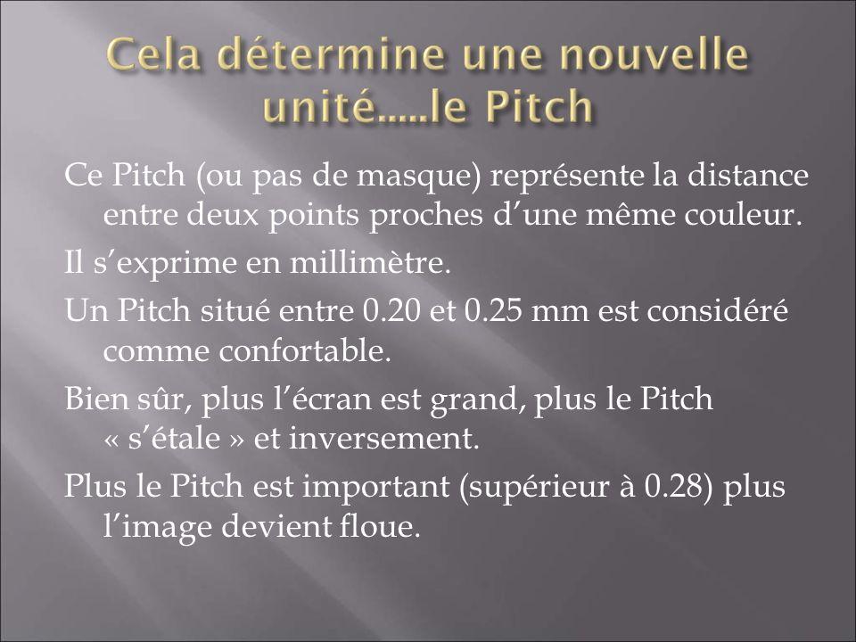 Ce Pitch (ou pas de masque) représente la distance entre deux points proches dune même couleur. Il sexprime en millimètre. Un Pitch situé entre 0.20 e
