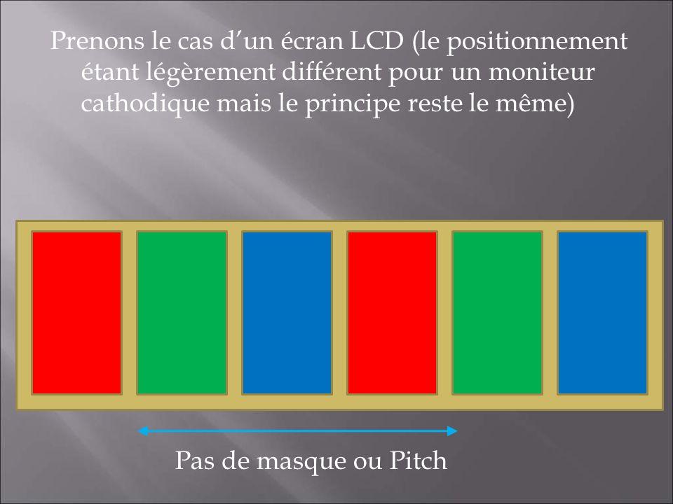 Prenons le cas dun écran LCD (le positionnement étant légèrement différent pour un moniteur cathodique mais le principe reste le même) Pas de masque o