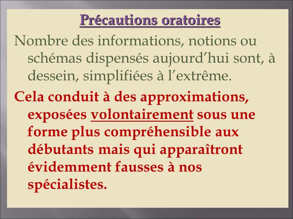Précautions oratoires Nombre des informations, notions ou schémas dispensés aujourdhui sont, à dessein, simplifiées à lextrême. Cela conduit à des app