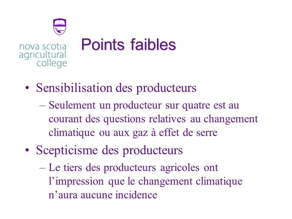 Possibilités Implantation de nouvelles cultures dans la région –Augmentation de la superficie de culture du maïs et du soja.