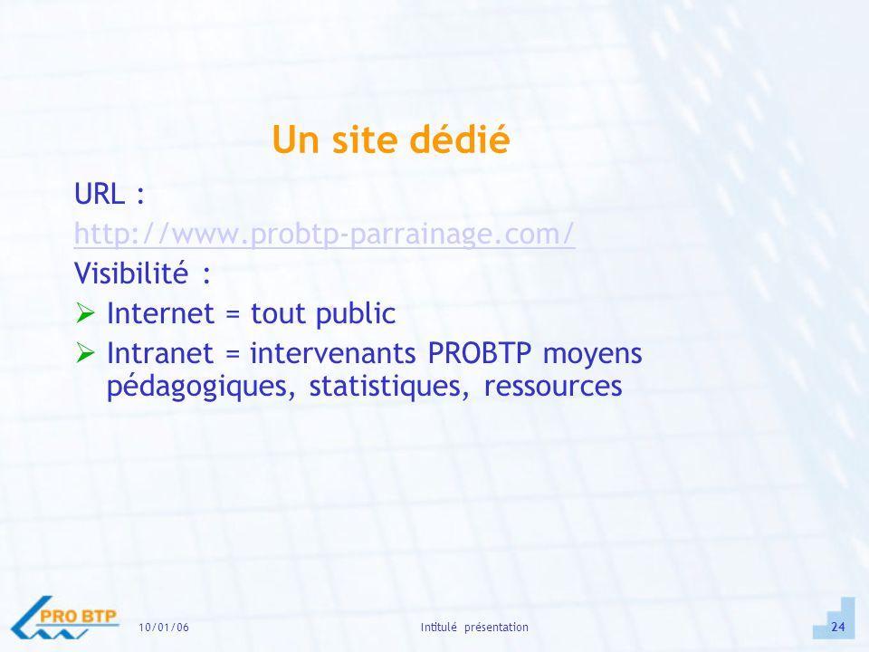 10/01/0624Intitulé présentation Un site dédié URL : http://www.probtp-parrainage.com/ Visibilité : Internet = tout public Intranet = intervenants PROBTP moyens pédagogiques, statistiques, ressources