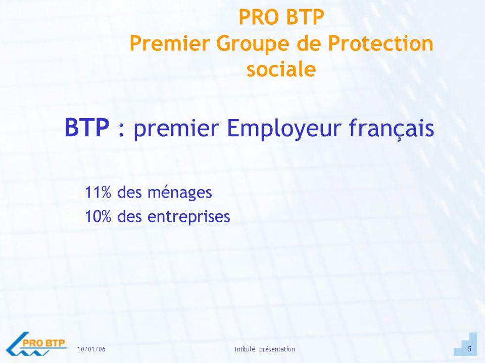 10/01/065Intitulé présentation PRO BTP Premier Groupe de Protection sociale BTP : premier Employeur français 11% des ménages 10% des entreprises