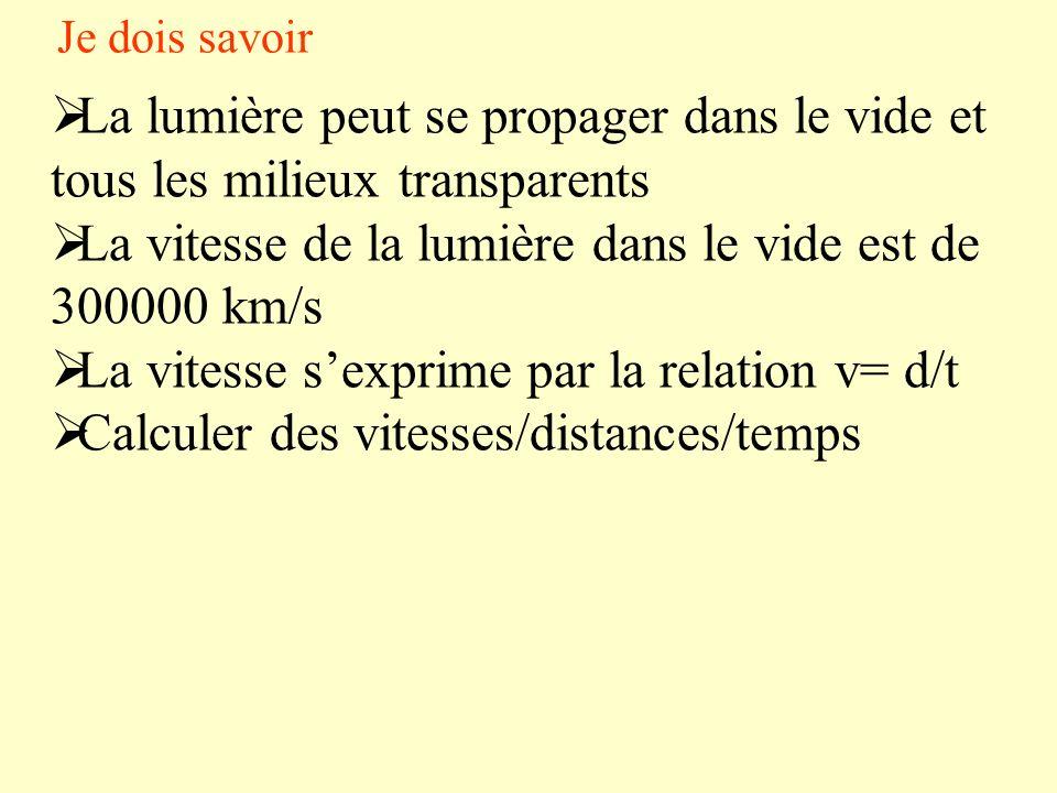 La lumière peut se propager dans le vide et tous les milieux transparents La vitesse de la lumière dans le vide est de 300000 km/s La vitesse sexprime par la relation v= d/t Calculer des vitesses/distances/temps Je dois savoir