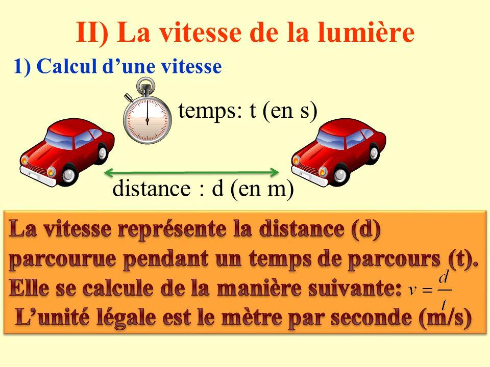 4) La valeur de la vitesse de la lumière En 1983 la valeur de la vitesse de la lumière est fixée par convention à 299 792 458 m/s soit environ 300000k