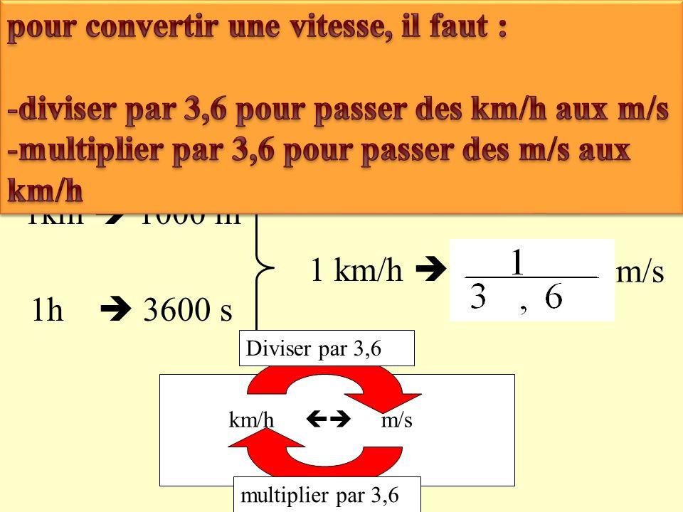 II) La vitesse de la lumière 1) Calcul dune vitesse temps: t (en s) distance : d (en m)