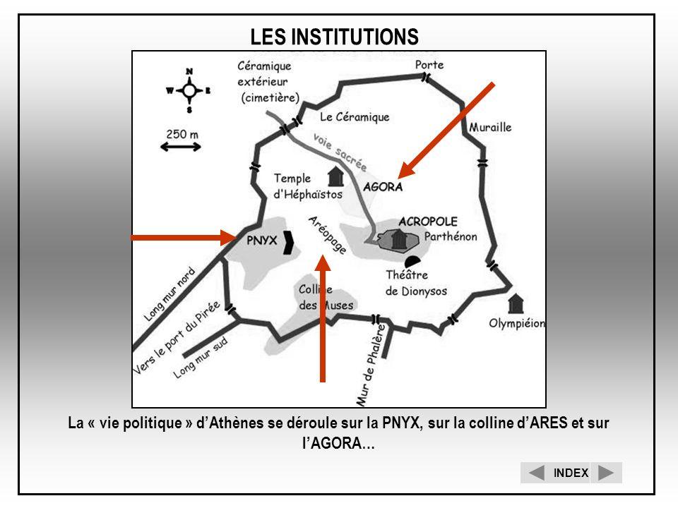 LES INSTITUTIONS La « vie politique » dAthènes se déroule sur la PNYX, sur la colline dARES et sur lAGORA… INDEX