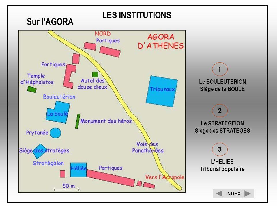 Bouleutérion Stratégéion LES INSTITUTIONS 1 Le BOULEUTERION Siège de la BOULE 2 Le STRATEGEION Siège des STRATEGES 3 LHELIEE Tribunal populaire Sur lA