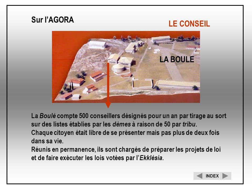 LE CONSEIL Sur lAGORA INDEX La Boulè compte 500 conseillers désignés pour un an par tirage au sort sur des listes établies par les dèmes à raison de 5