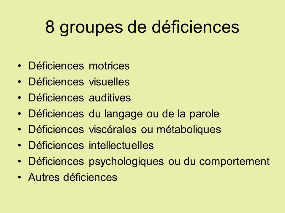8 groupes de déficiences Déficiences motrices Déficiences visuelles Déficiences auditives Déficiences du langage ou de la parole Déficiences viscérale