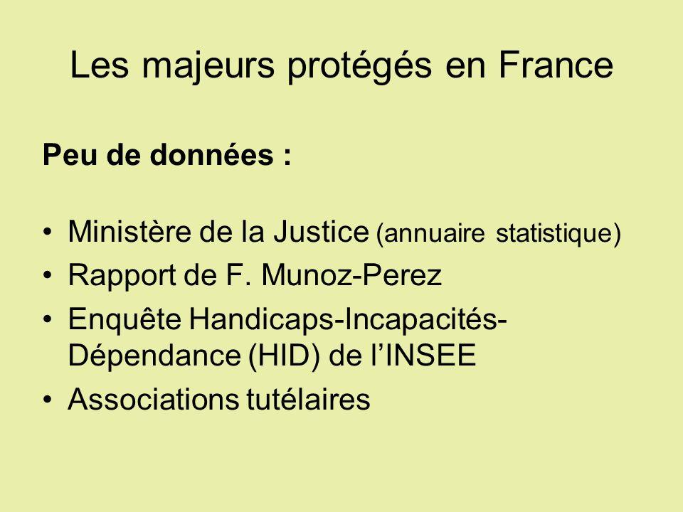 Les majeurs protégés en France Peu de données : Ministère de la Justice (annuaire statistique) Rapport de F. Munoz-Perez Enquête Handicaps-Incapacités