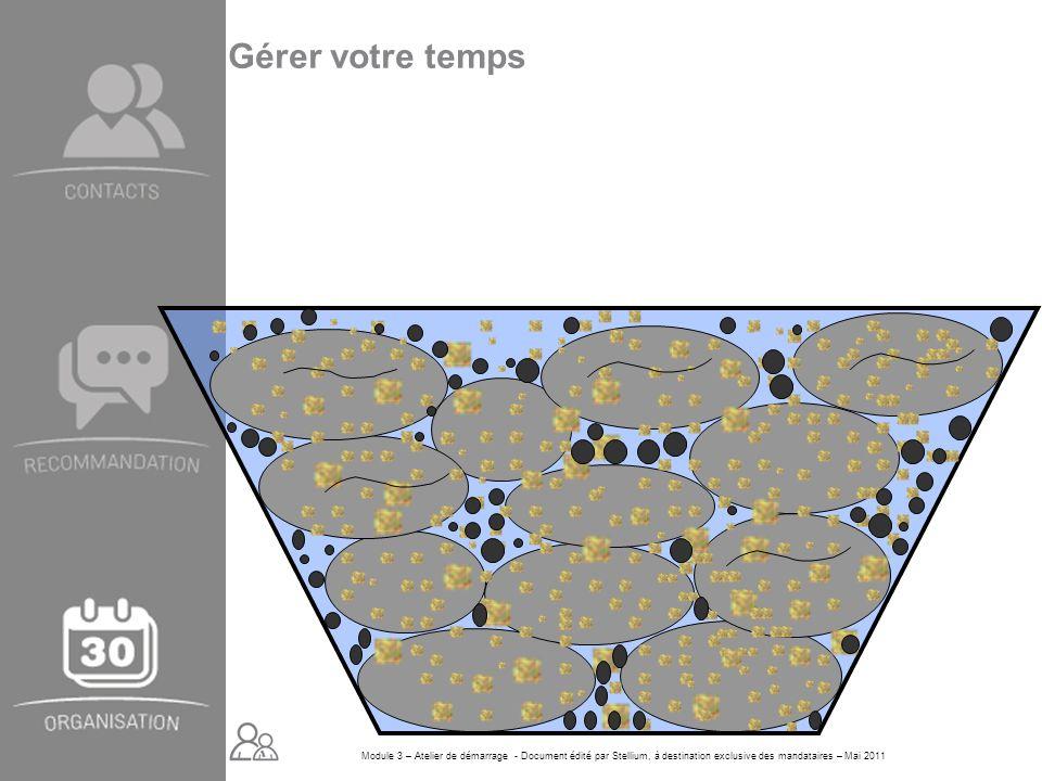 Module 3 – Atelier de démarrage - Document édité par Stellium, à destination exclusive des mandataires – Mai 2011 Gérer votre temps