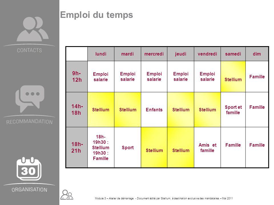 Module 3 – Atelier de démarrage - Document édité par Stellium, à destination exclusive des mandataires – Mai 2011 Emploi du temps lundimardimercredije