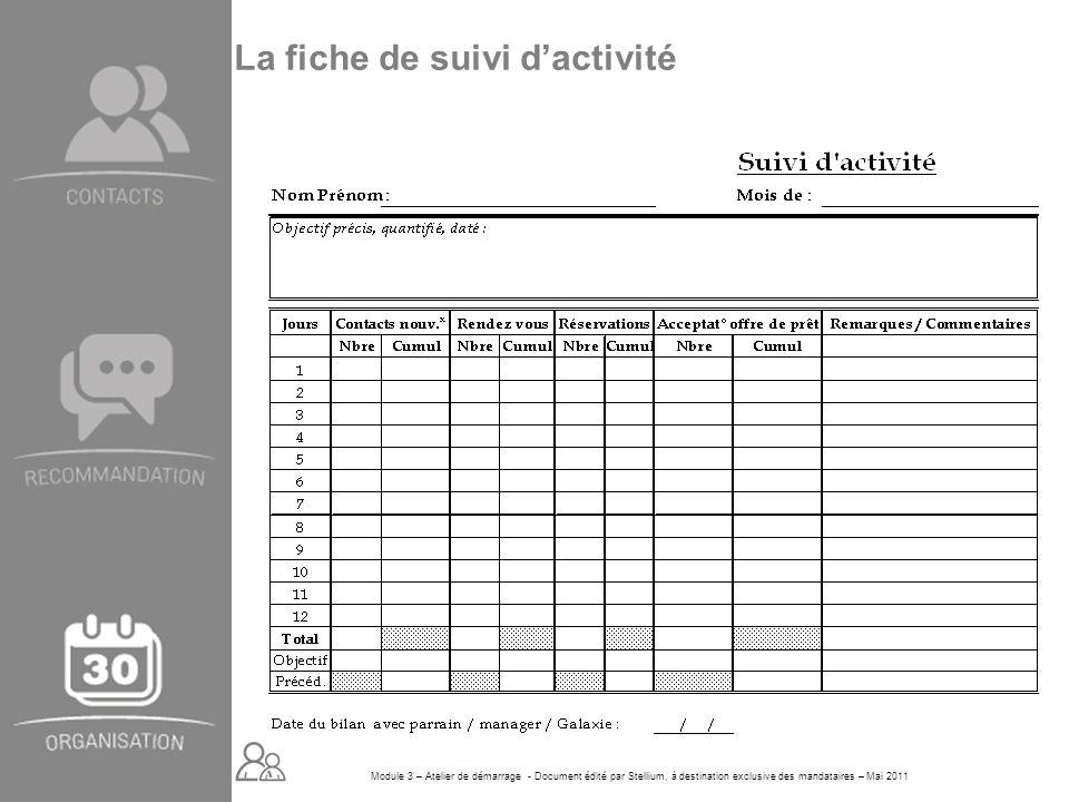 Module 3 – Atelier de démarrage - Document édité par Stellium, à destination exclusive des mandataires – Mai 2011 La fiche de suivi dactivité