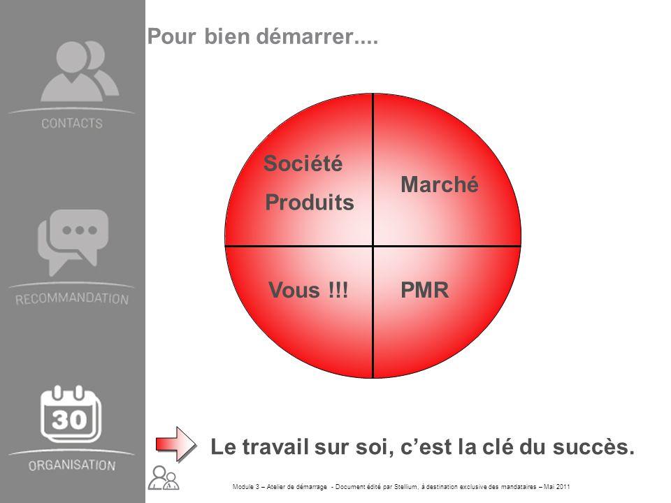 Module 3 – Atelier de démarrage - Document édité par Stellium, à destination exclusive des mandataires – Mai 2011 Le travail sur soi, cest la clé du s