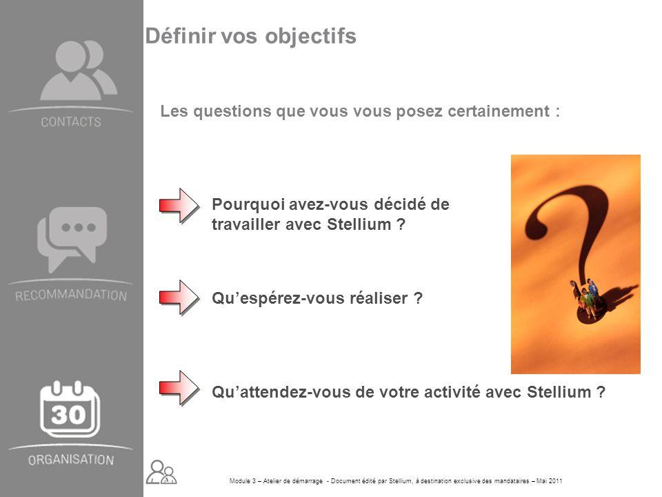 Module 3 – Atelier de démarrage - Document édité par Stellium, à destination exclusive des mandataires – Mai 2011 Définir vos objectifs Les questions