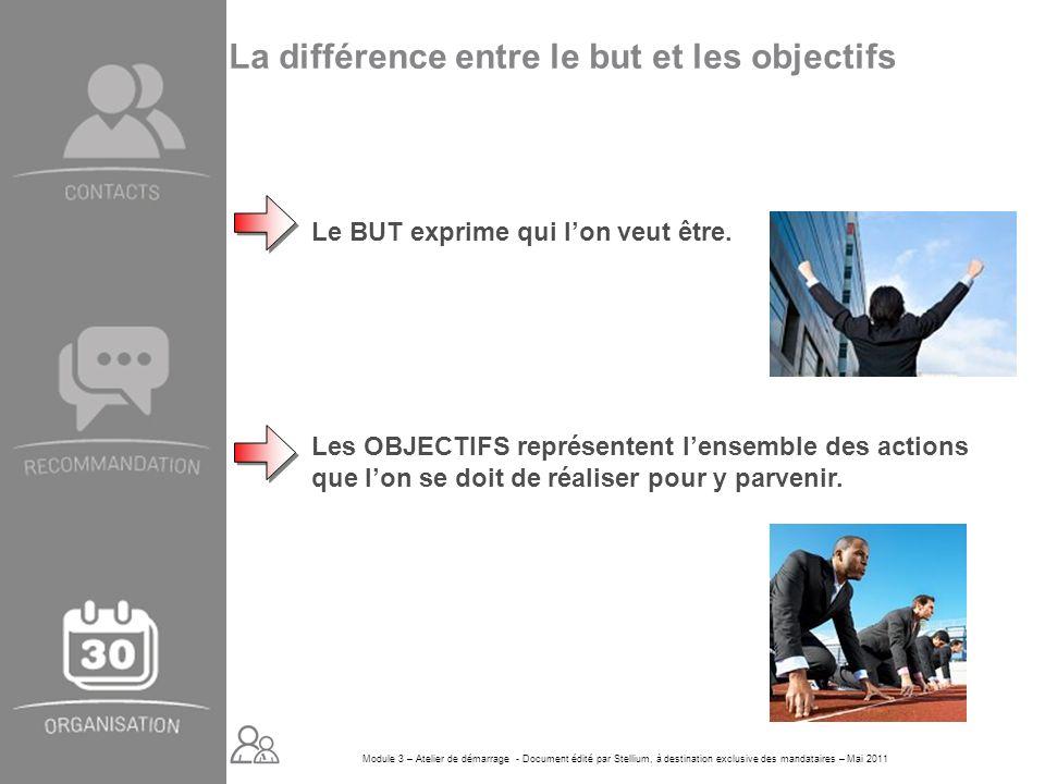 Module 3 – Atelier de démarrage - Document édité par Stellium, à destination exclusive des mandataires – Mai 2011 La différence entre le but et les ob