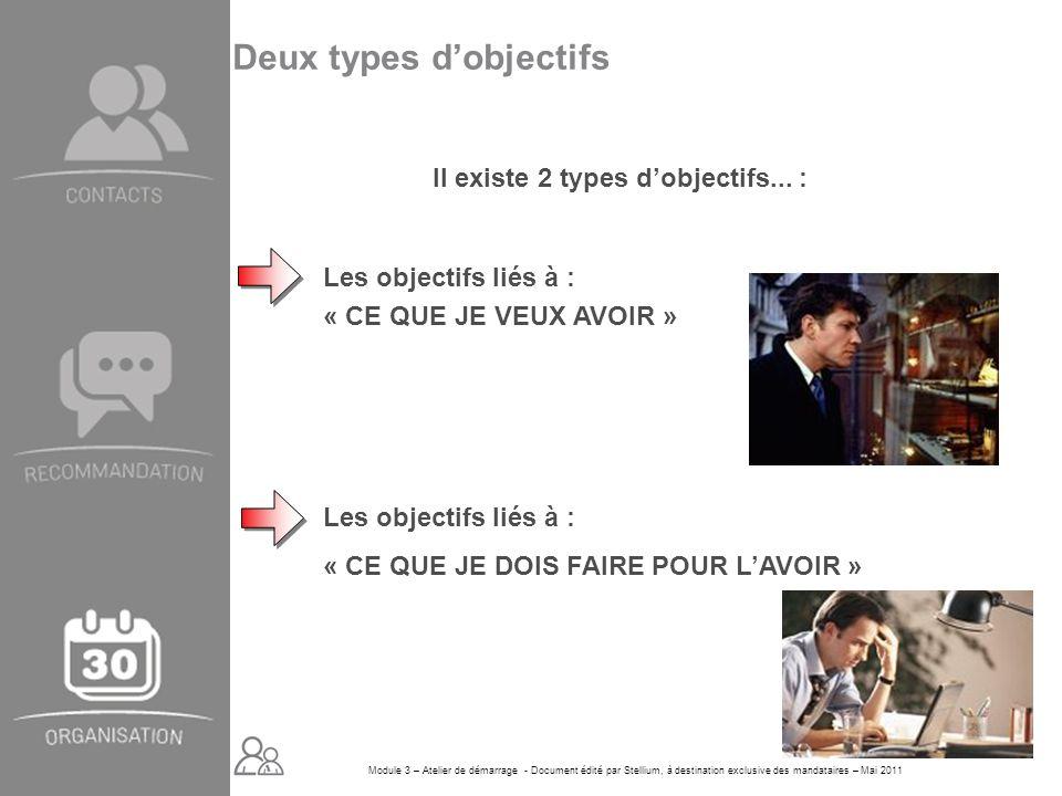 Module 3 – Atelier de démarrage - Document édité par Stellium, à destination exclusive des mandataires – Mai 2011 Il existe 2 types dobjectifs... : Le