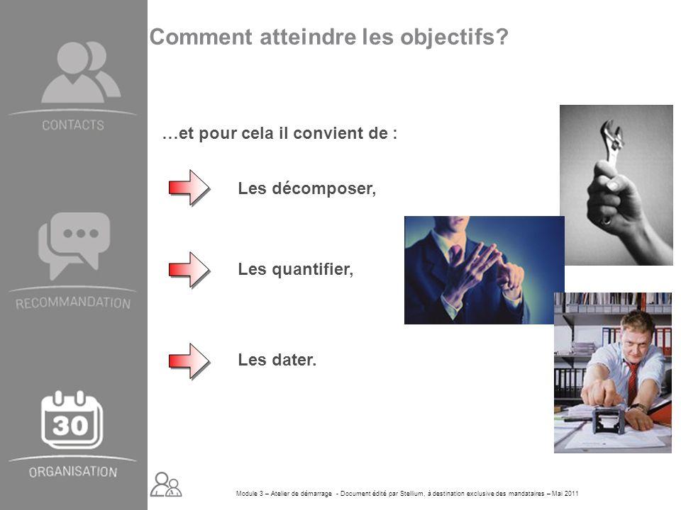 Module 3 – Atelier de démarrage - Document édité par Stellium, à destination exclusive des mandataires – Mai 2011 Comment atteindre les objectifs? …et