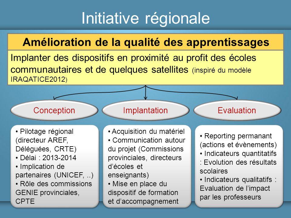 Initiative régionale Amélioration de la qualité des apprentissages Implanter des dispositifs en proximité au profit des écoles communautaires et de qu