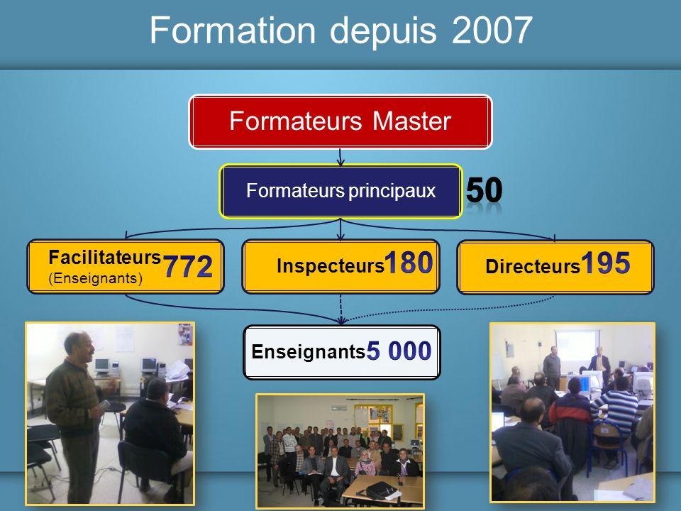 Formation depuis 2007 Formateurs Master Formateurs principaux Directeurs Enseignants Inspecteurs Facilitateurs (Enseignants)